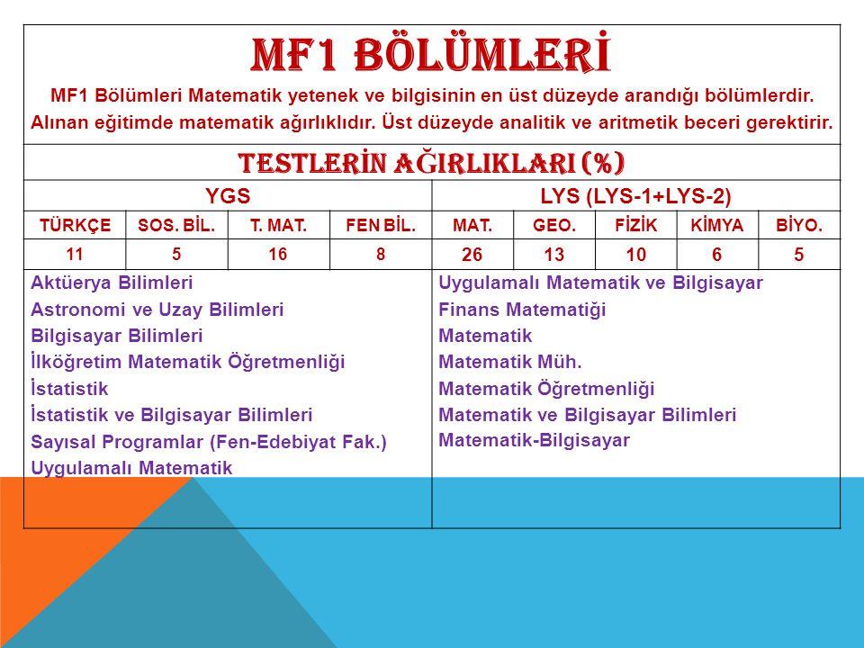 MF1 BÖLÜMLER İ MF1 Bölümleri Matematik yetenek ve bilgisinin en üst düzeyde arandığı bölümlerdir. Alınan eğitimde matematik ağırlıklıdır. Üst düzeyde