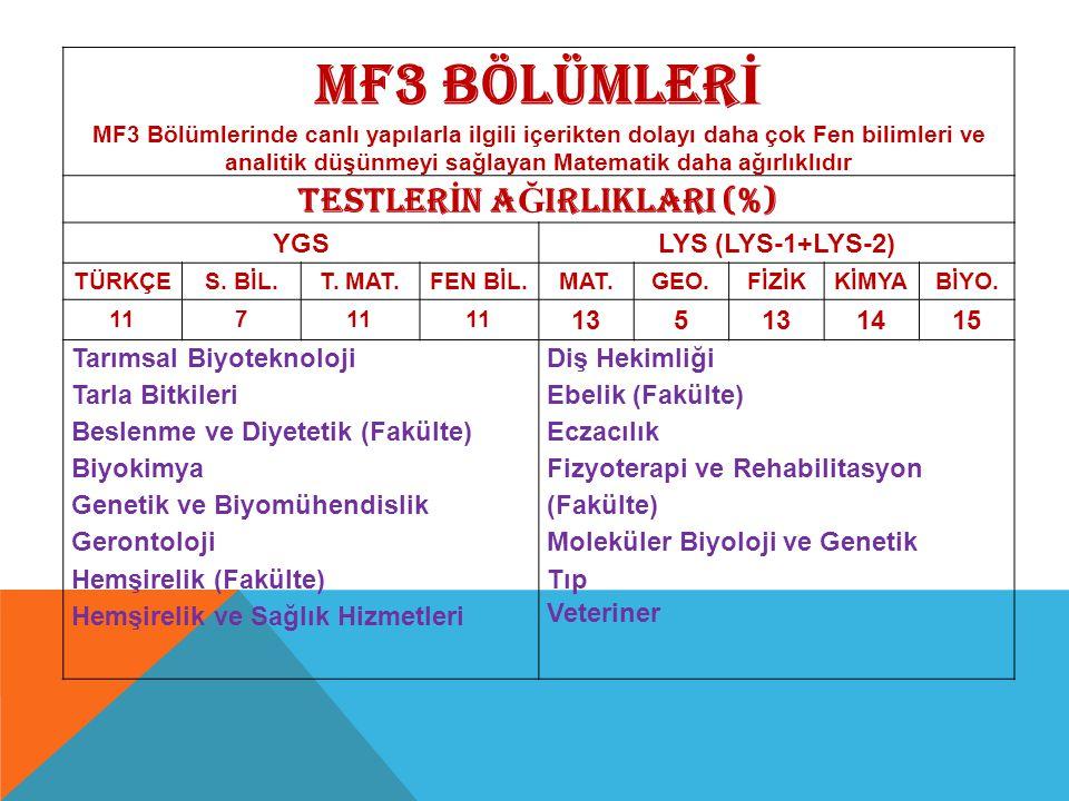 MF3 BÖLÜMLER İ MF3 Bölümlerinde canlı yapılarla ilgili içerikten dolayı daha çok Fen bilimleri ve analitik düşünmeyi sağlayan Matematik daha ağırlıklı