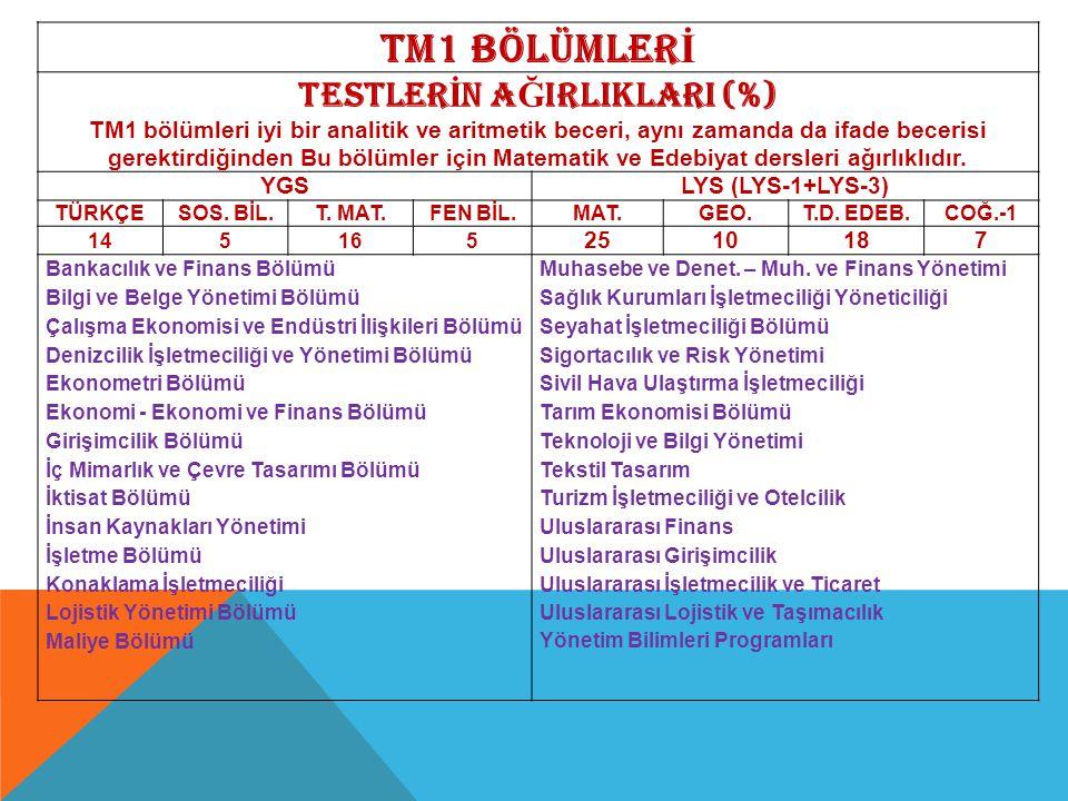 TM1 BÖLÜMLER İ TESTLER İ N A Ğ IRLIKLARI (%) TM1 bölümleri iyi bir analitik ve aritmetik beceri, aynı zamanda da ifade becerisi gerektirdiğinden Bu bö