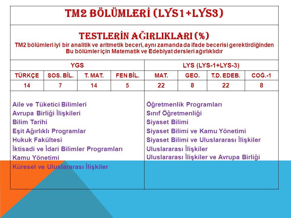 TM2 BÖLÜMLER İ (LYS1+LYS3) TESTLER İ N A Ğ IRLIKLARI (%) TM2 bölümleri iyi bir analitik ve aritmetik beceri, aynı zamanda da ifade becerisi gerektirdi