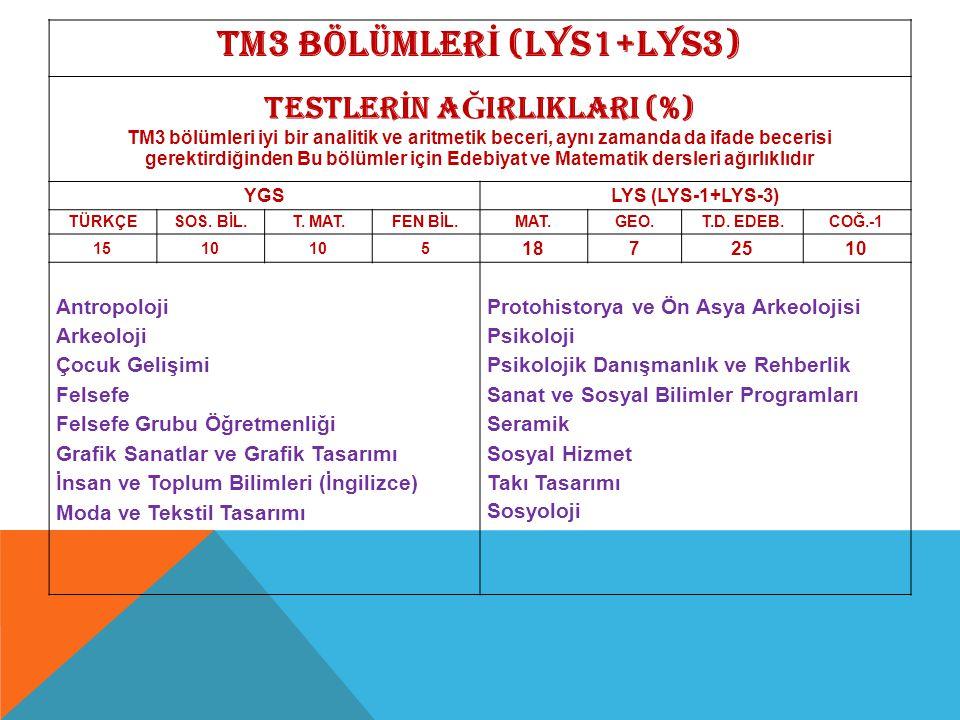 TM3 BÖLÜMLER İ (LYS1+LYS3) TESTLER İ N A Ğ IRLIKLARI (%) TM3 bölümleri iyi bir analitik ve aritmetik beceri, aynı zamanda da ifade becerisi gerektirdi