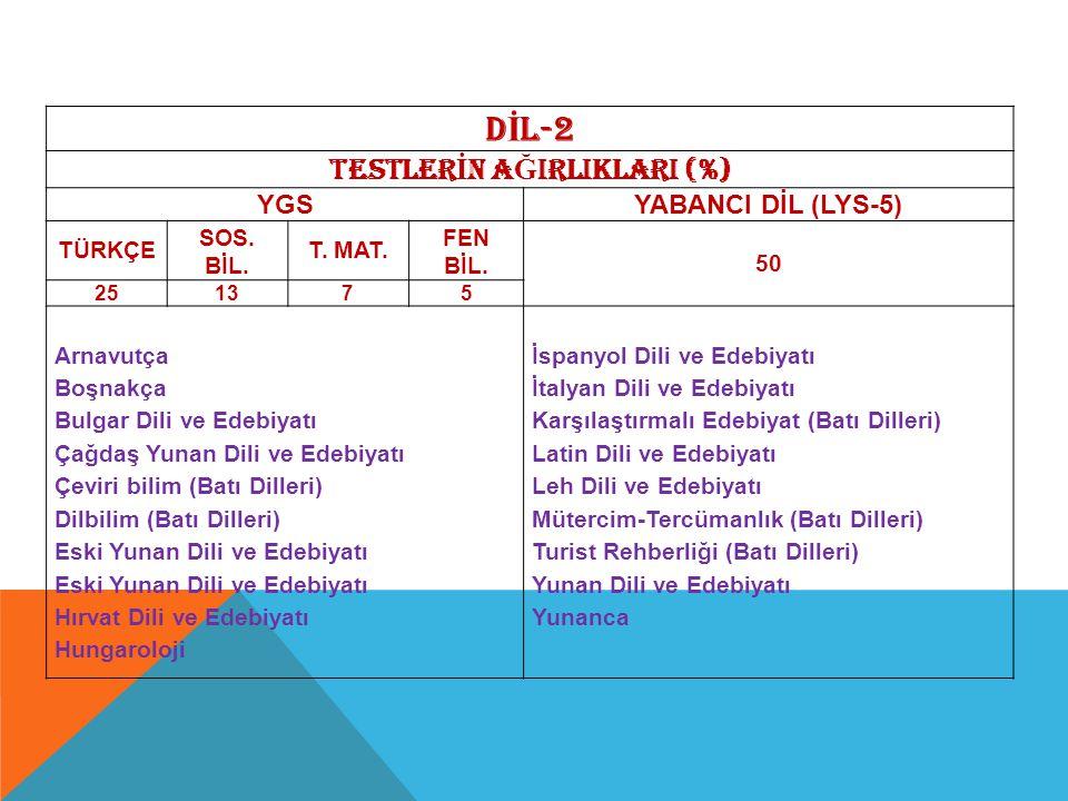 D İ L-2 TESTLER İ N A Ğ IRLIKLARI (%) YGS YABANCI DİL (LYS-5) TÜRKÇE SOS. BİL. T. MAT. FEN BİL. 50 251375 Arnavutça Boşnakça Bulgar Dili ve Edebiyatı