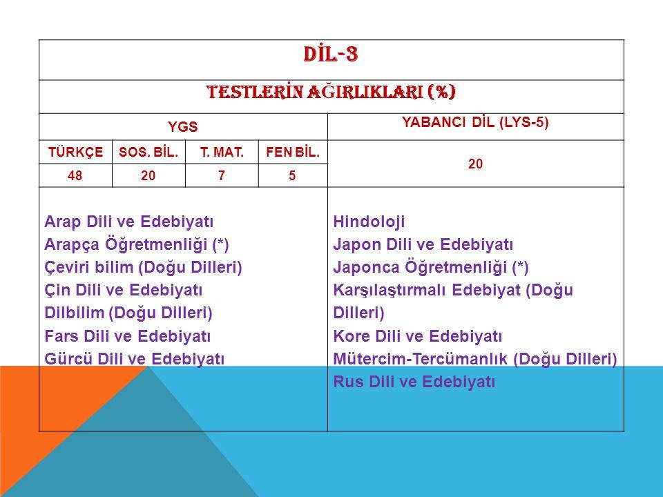 D İ L-3 TESTLER İ N A Ğ IRLIKLARI (%) YGS YABANCI DİL (LYS-5) TÜRKÇESOS. BİL.T. MAT.FEN BİL. 20 482075 Arap Dili ve Edebiyatı Arapça Öğretmenliği (*)