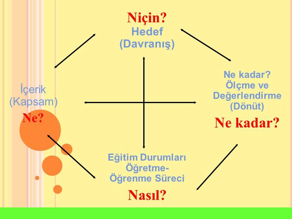 Niçin.Hedef (Davranış) Eğitim Durumları Öğretme- Öğrenme Süreci Nasıl.