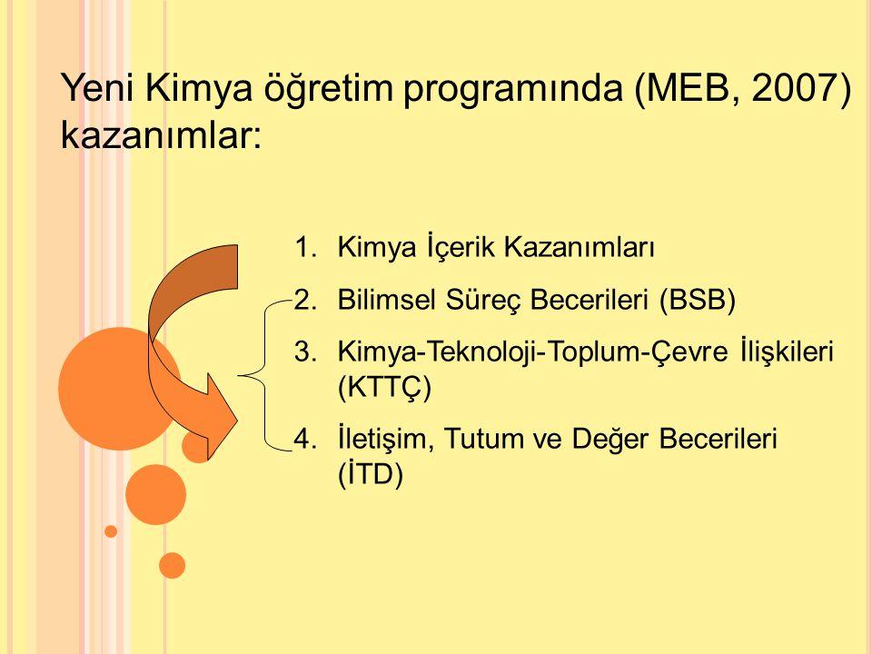Yeni Kimya öğretim programında (MEB, 2007) kazanımlar: 1.Kimya İçerik Kazanımları 2.Bilimsel Süreç Becerileri (BSB) 3.Kimya-Teknoloji-Toplum-Çevre İlişkileri (KTTÇ) 4.İletişim, Tutum ve Değer Becerileri (İTD)