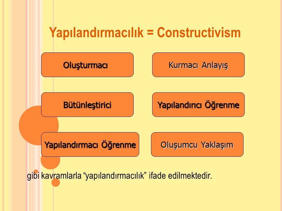 Oluşturmacı Yapılandırmacı Öğrenme Kurmacı Anlayış Yapılandırıcı Öğrenme Bütünleştirici Oluşumcu Yaklaşım Yapılandırmacılık = Constructivism gibi kavramlarla yapılandırmacılık ifade edilmektedir.