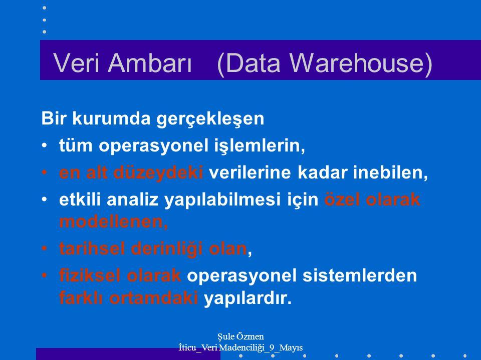Şule Özmen İticu_Veri Madenciliği_9_Mayıs VERİ MADENCİLİĞİ Eyleme yönelik bilgi elde edilmesini amaçlar Enformasyonel verilerin Veri Tabanlarında, Veri Ambarlarında tutulması gereği vardır.
