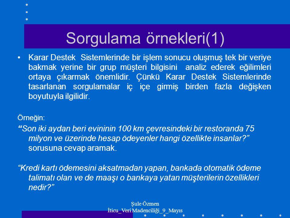 Şule Özmen İticu_Veri Madenciliği_9_Mayıs Sorgulama örnekleri (2) –Müşterilerim aldıkları mevcut ürünler dışında diğer hangi ürünleri almak isterler.