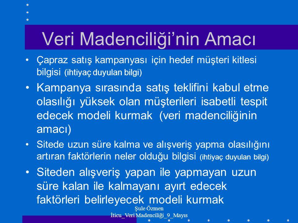 Şule Özmen İticu_Veri Madenciliği_9_Mayıs Personel Veri –mevcut mu, elde edilebilir mi.