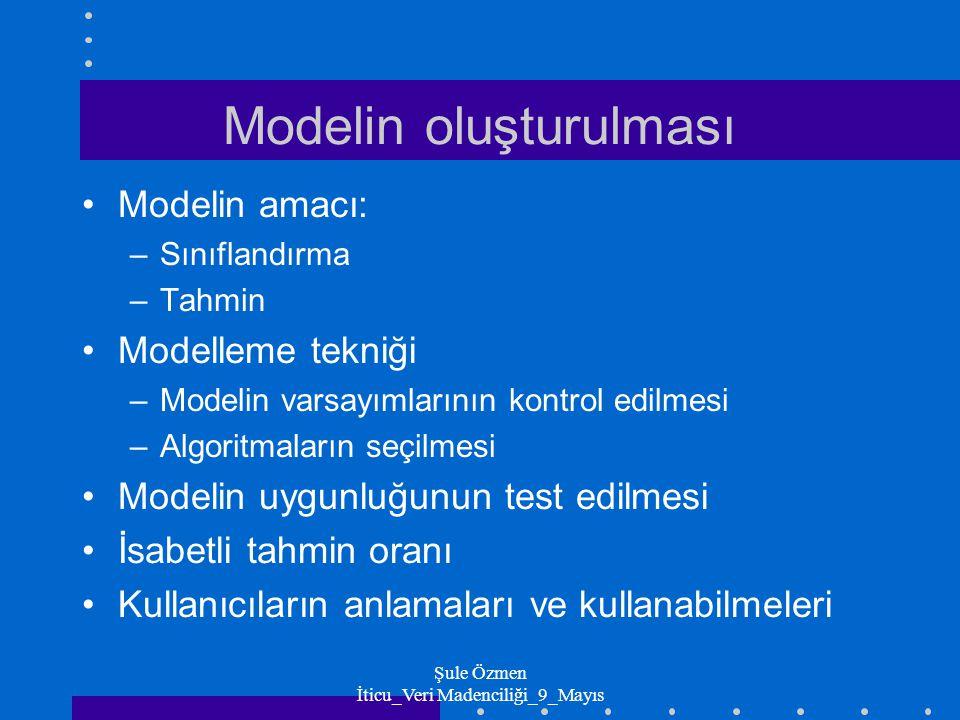 Şule Özmen İticu_Veri Madenciliği_9_Mayıs Veri Madenciliği Süreci Amaç: Bilgi ihtiyacının belirlenmesi, problemin tanımı Veri kaynaklarının belirlenmesi ve verilerin incelenmesi Verilerin hazırlanması Modelin oluşturulması Sürecin ve modelin değerlendirilmesi Sonuçların kullanıma sunulması