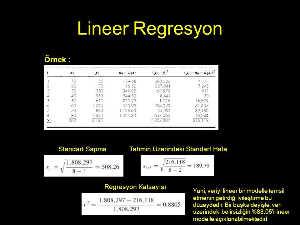 Lineer Regresyon Örnek : Standart SapmaTahmin Üzerindeki Standart Hata Regresyon Katsayısı Yani, veriyi lineer bir modelle temsil etmenin getirdiği iy