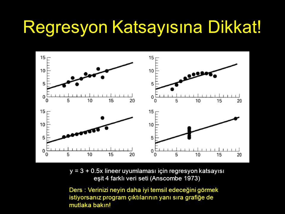 Regresyon Katsayısına Dikkat! y = 3 + 0.5x lineer uyumlaması için regresyon katsayısı eşit 4 farklı veri seti (Anscombe 1973) Ders : Verinizi neyin da