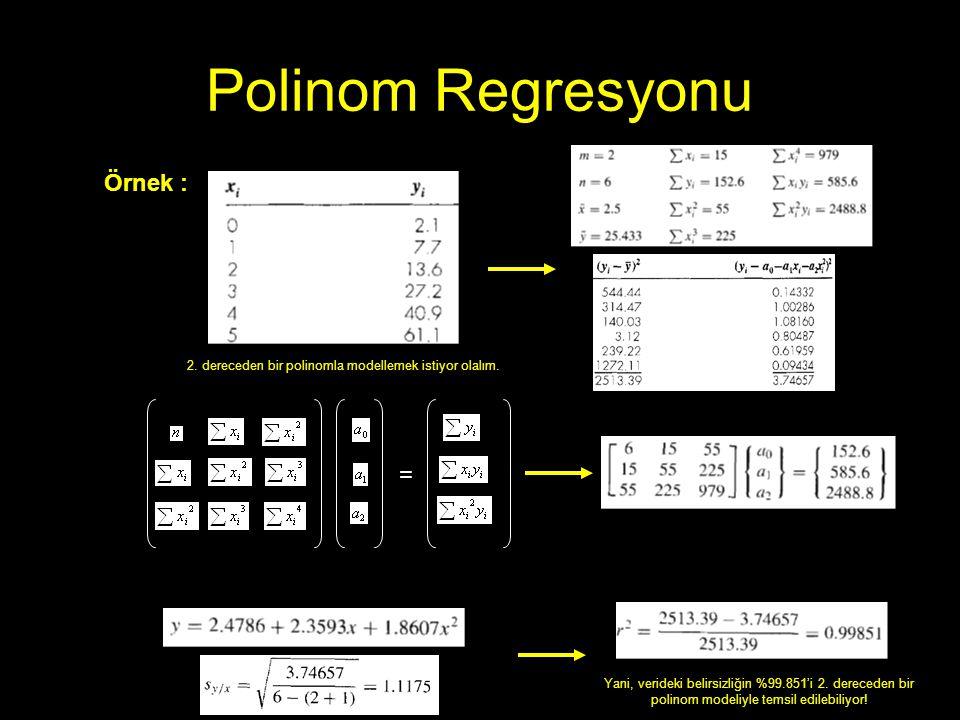 Polinom Regresyonu Örnek : 2. dereceden bir polinomla modellemek istiyor olalım. = Yani, verideki belirsizliğin %99.851'i 2. dereceden bir polinom mod
