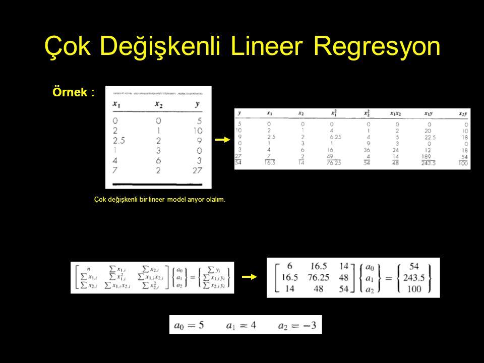 Çok Değişkenli Lineer Regresyon Örnek : Çok değişkenli bir lineer model arıyor olalım.