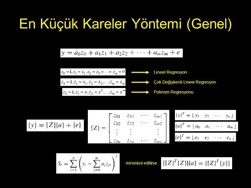 En Küçük Kareler Yöntemi (Genel) Lineer Regresyon Çok Değişkenli Lineer Regresyon Polinom Regresyonu minimize edilirse