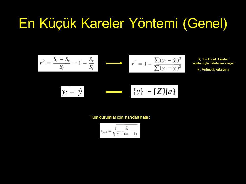 En Küçük Kareler Yöntemi (Genel) ŷ i : En küçük kareler yöntemiyle belirlenen değer ỹ : Aritmetik ortalama Tüm durumlar için standart hata :