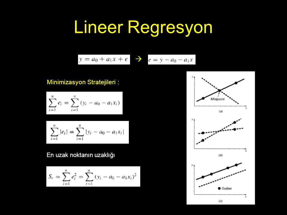 Lineer Regresyon  Minimizasyon Stratejileri : En uzak noktanın uzaklığı