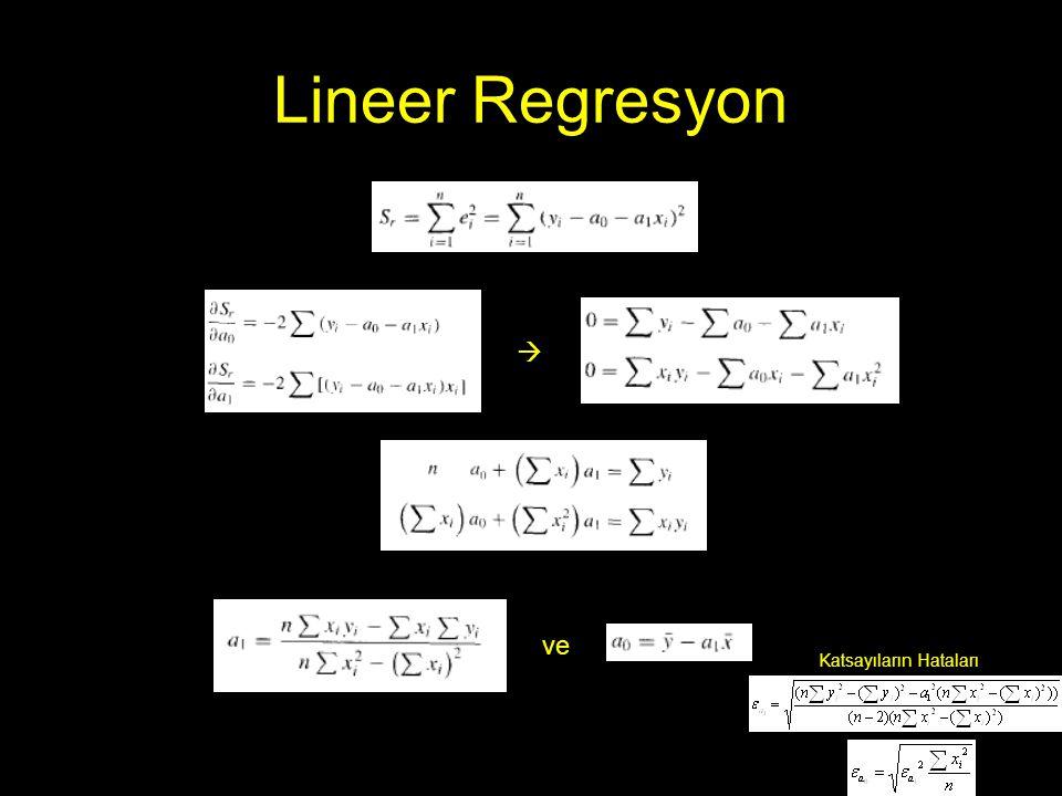 Lineer Regresyon Örnek : Bir roketin hızına karşılık maruz kaldığı hava direnci yandaki grafikte ve aşağıdaki çizelgede verilmiştir.