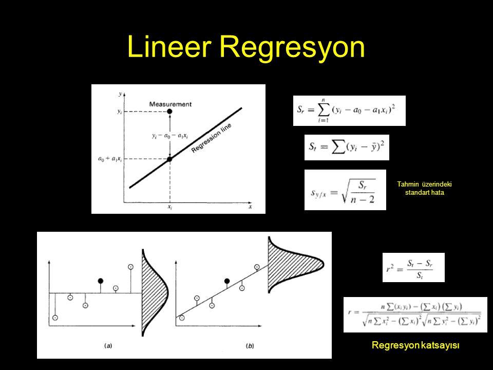 Lineer Regresyon Örnek : Standart SapmaTahmin Üzerindeki Standart Hata Regresyon Katsayısı Yani, veriyi lineer bir modelle temsil etmenin getirdiği iyileştirme bu düzeydedir.