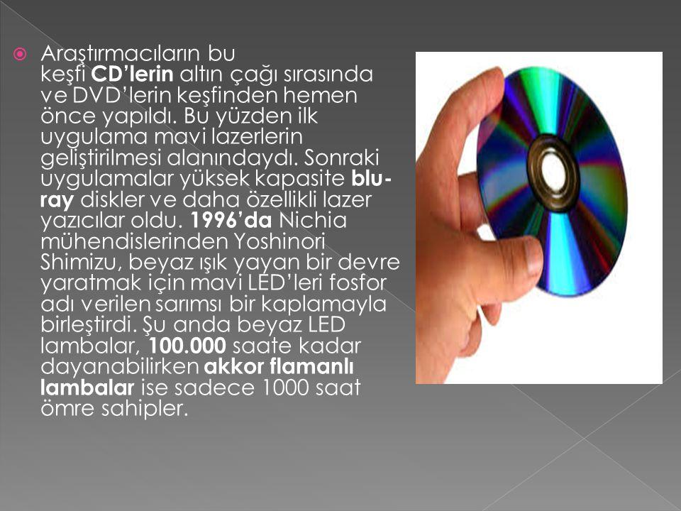  Araştırmacıların bu keşfi CD'lerin altın çağı sırasında ve DVD'lerin keşfinden hemen önce yapıldı. Bu yüzden ilk uygulama mavi lazerlerin geliştiril