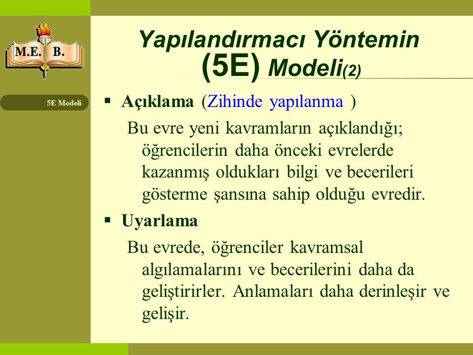 5E Modeli Yapılandırmacı Yöntemin (5E) Modeli (2)  Açıklama (Zihinde yapılanma ) Bu evre yeni kavramların açıklandığı; öğrencilerin daha önceki evrel