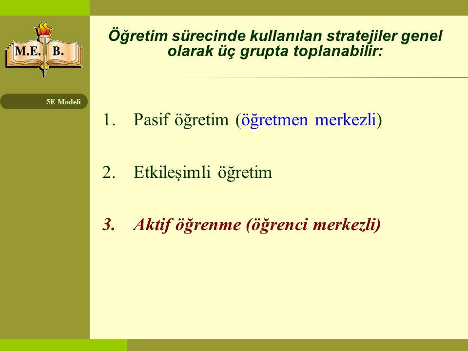 5E Modeli Öğretim sürecinde kullanılan stratejiler genel olarak üç grupta toplanabilir: 1.Pasif öğretim (öğretmen merkezli) 2.Etkileşimli öğretim 3.Ak