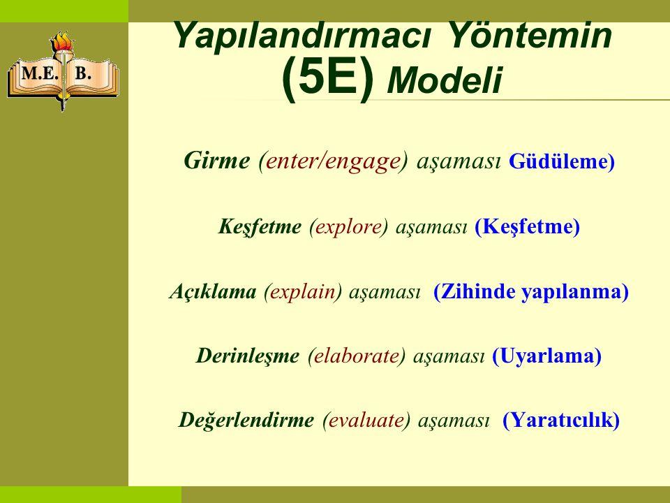 Yapılandırmacı Yöntemin (5E) Modeli Girme (enter/engage) aşaması Güdüleme) Keşfetme (explore) aşaması (Keşfetme) Açıklama (explain) aşaması (Zihinde y
