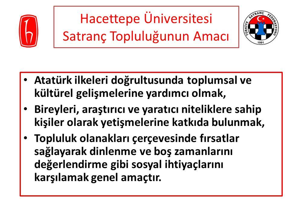 Hacettepe Üniversitesi Satranç Topluluğunun Amacı Atatürk ilkeleri doğrultusunda toplumsal ve kültürel gelişmelerine yardımcı olmak, Bireyleri, araştı