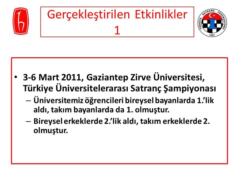 Gerçekleştirilen Etkinlikler 1 3-6 Mart 2011, Gaziantep Zirve Üniversitesi, Türkiye Üniversitelerarası Satranç Şampiyonası – Üniversitemiz öğrencileri