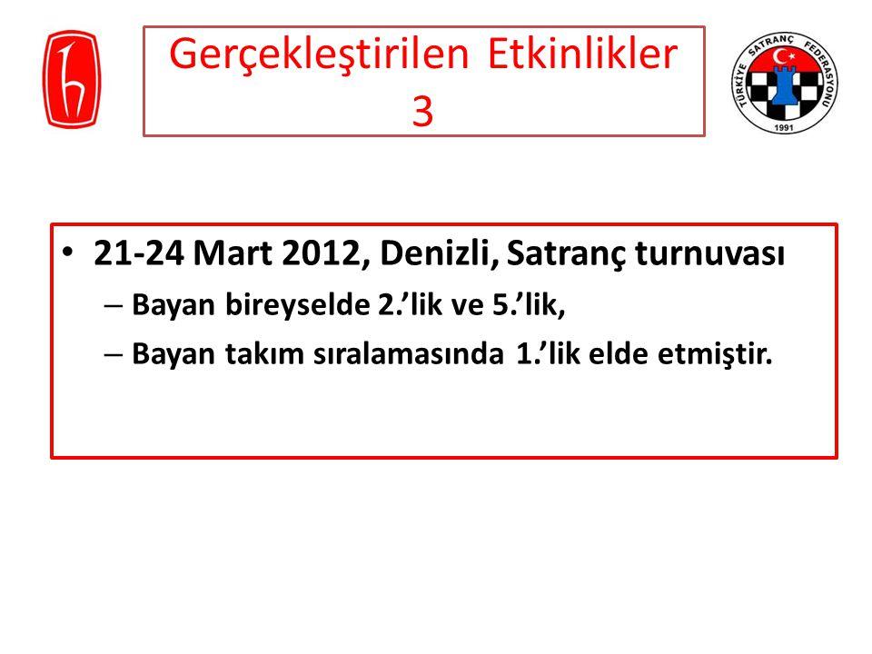 Gerçekleştirilen Etkinlikler 3 21-24 Mart 2012, Denizli, Satranç turnuvası – Bayan bireyselde 2.'lik ve 5.'lik, – Bayan takım sıralamasında 1.'lik eld
