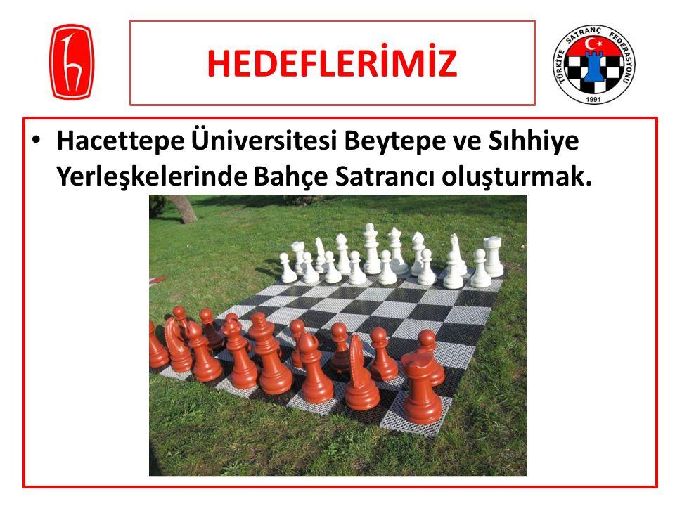 HEDEFLERİMİZ Hacettepe Üniversitesi Beytepe ve Sıhhiye Yerleşkelerinde Bahçe Satrancı oluşturmak.