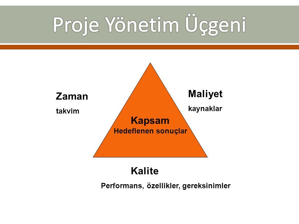 Proje Yönetimi Kapsam yönetimi Zaman yönetimi Maliyet yönetimi Kalite yönetimi İnsan kaynaklar ı yönetimi İletişim yönetimi Risk yönetimi Tedarik yönetimi Entegrasyon yönetimi