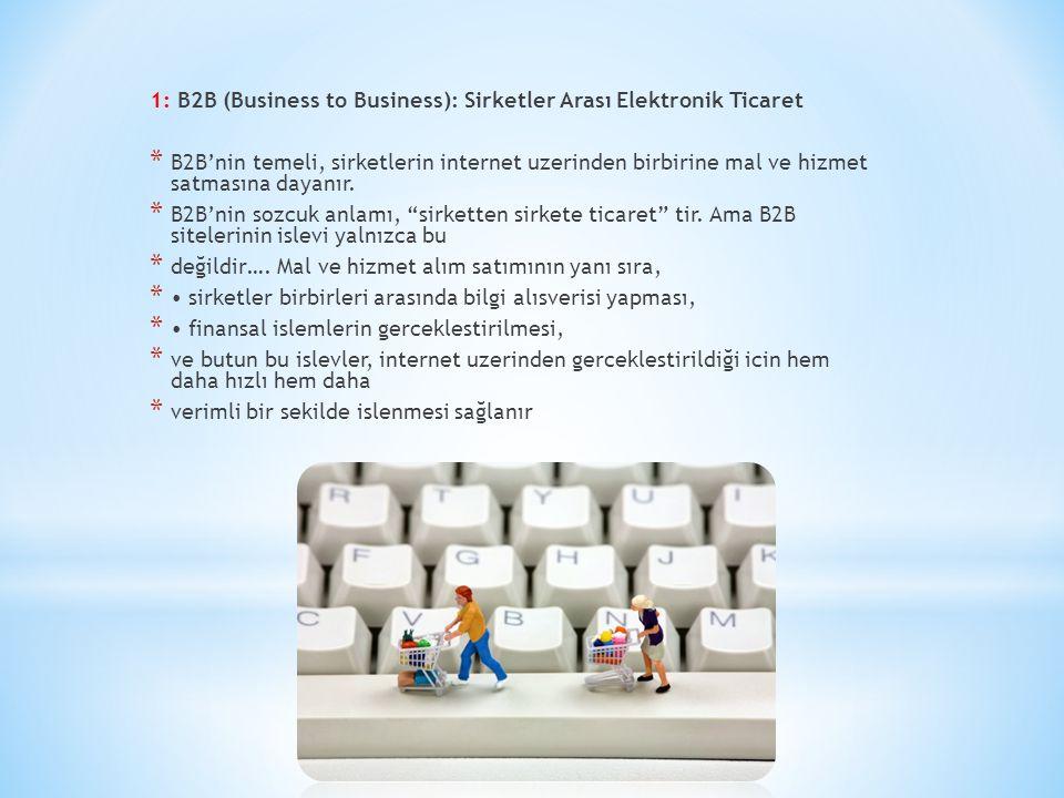1: B2B (Business to Business): Sirketler Arası Elektronik Ticaret * B2B'nin temeli, sirketlerin internet uzerinden birbirine mal ve hizmet satmasına dayanır.