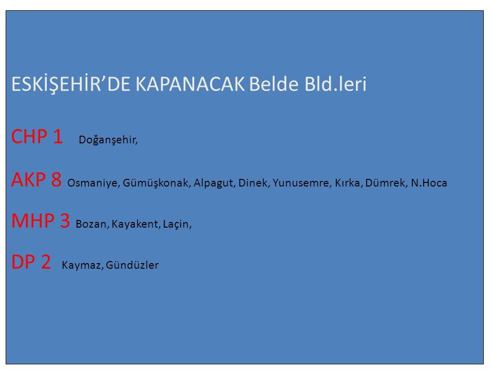 ESKİŞEHİR'DE KAPANACAK Belde Bld.leri CHP 1 Doğanşehir, AKP 8 Osmaniye, Gümüşkonak, Alpagut, Dinek, Yunusemre, Kırka, Dümrek, N.Hoca MHP 3 Bozan, Kayakent, Laçin, DP 2 Kaymaz, Gündüzler