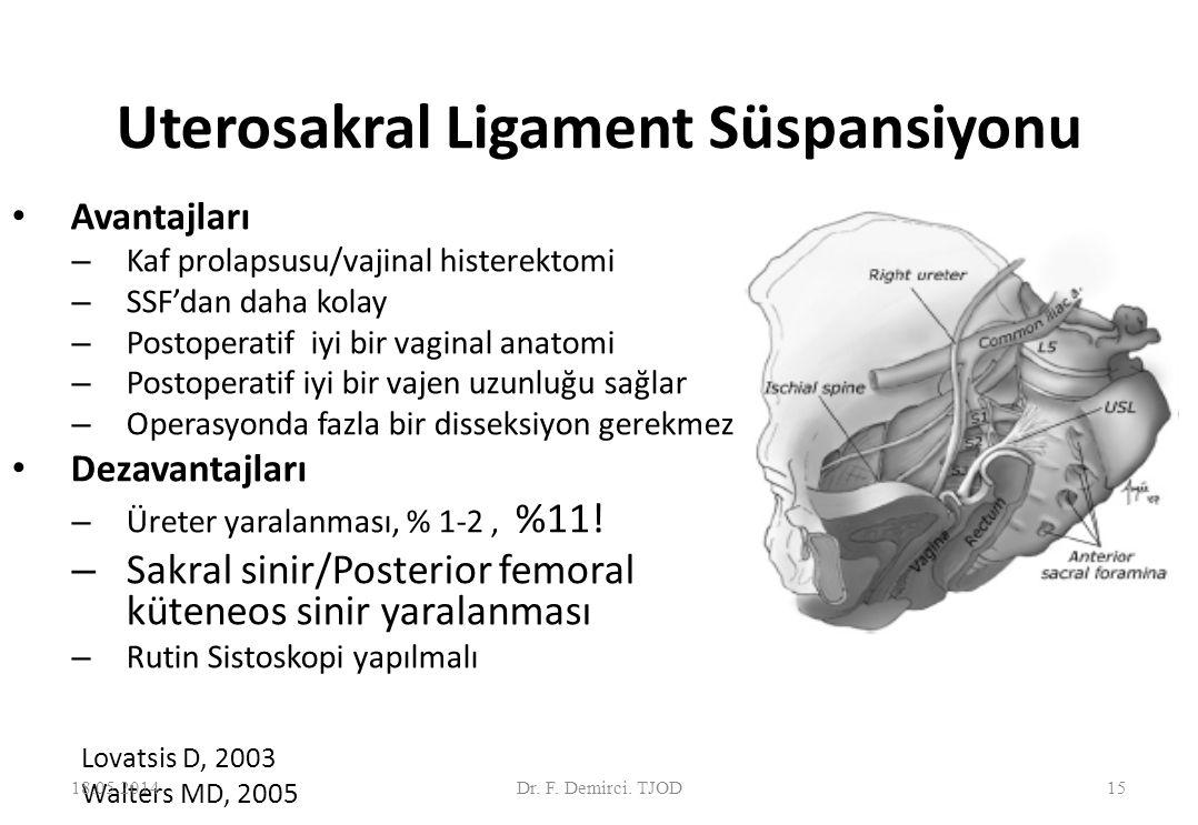 Uterosakral Ligament Süspansiyonu Avantajları – Kaf prolapsusu/vajinal histerektomi – SSF'dan daha kolay – Postoperatif iyi bir vaginal anatomi – Postoperatif iyi bir vajen uzunluğu sağlar – Operasyonda fazla bir disseksiyon gerekmez Dezavantajları – Üreter yaralanması, % 1-2, %11.