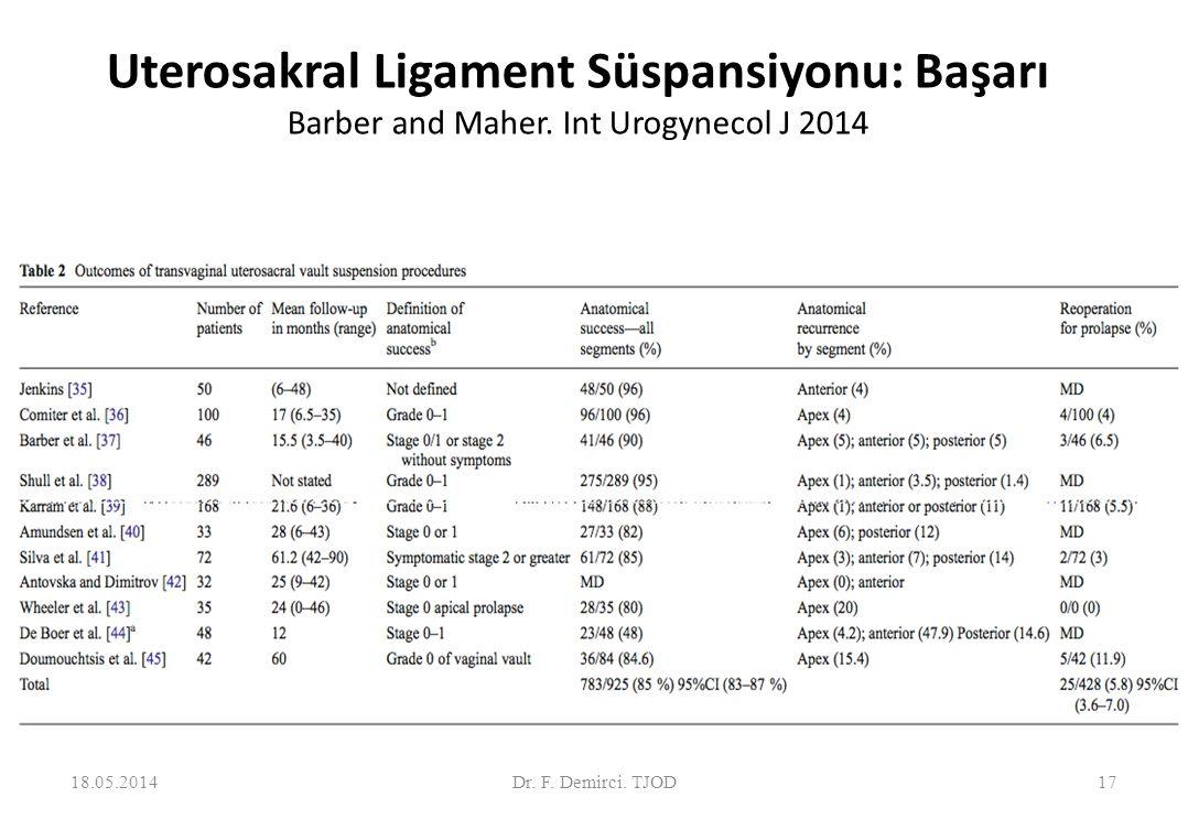 Uterosakral Ligament Süspansiyonu: Başarı Barber and Maher.