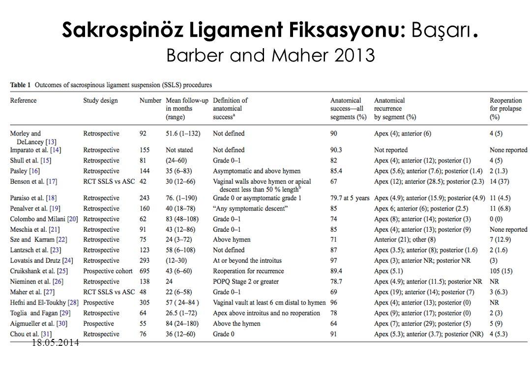 Sakrospinöz Ligament Fiksasyonu: Başarı. Barber and Maher 2013 18.05.2014