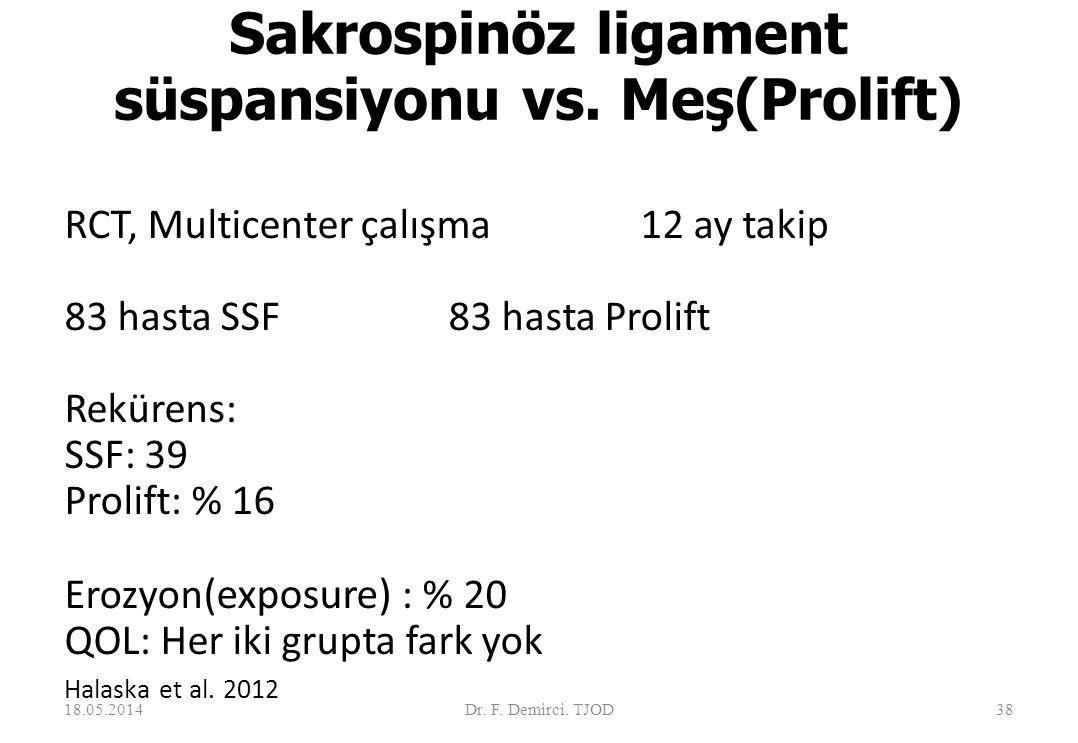 Posterior IVS vs.