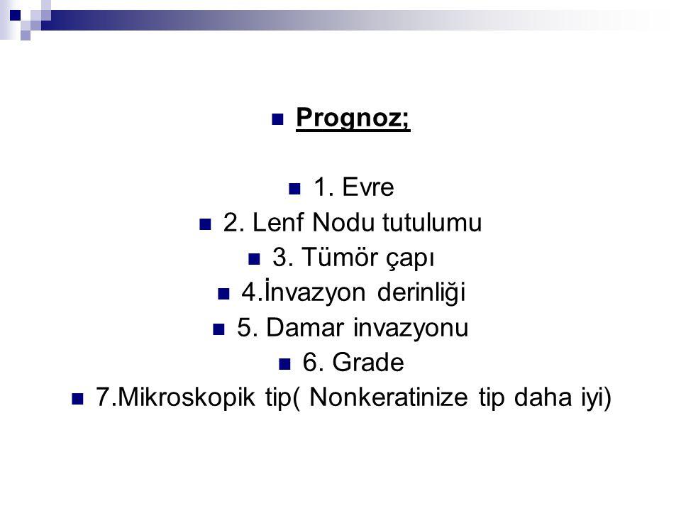 Prognoz; 1. Evre 2. Lenf Nodu tutulumu 3. Tümör çapı 4.İnvazyon derinliği 5. Damar invazyonu 6. Grade 7.Mikroskopik tip( Nonkeratinize tip daha iyi)