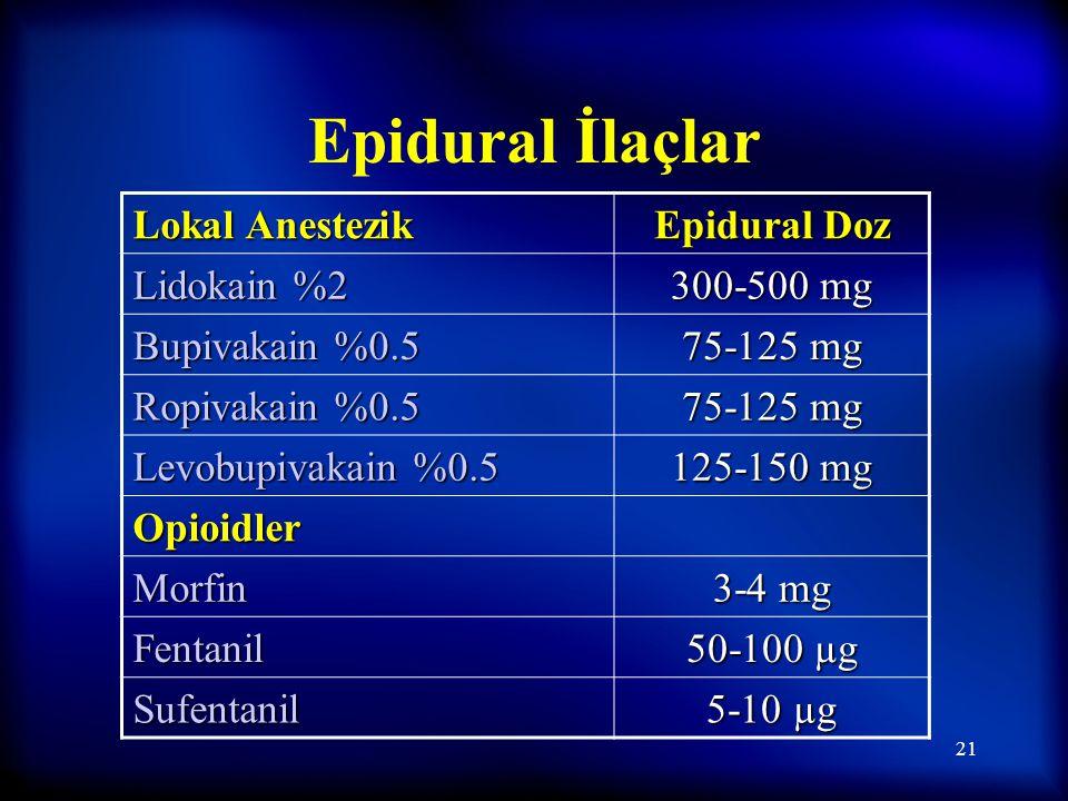 20 İntratekal İlaçlar Lokal Anestezikler 10-15 mg bupivakain (median bupivakain dozu 12 mg) Bupivakain ED 50 7.5 mg (10 µg fentanil ve 100 µg morfinle