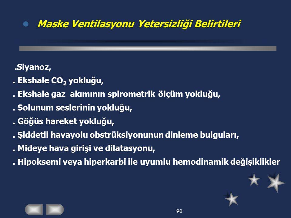 90 Maske Ventilasyonu Yetersizliği Belirtileri.Siyanoz,. Ekshale CO 2 yokluğu,. Ekshale gaz akımının spirometrik ölçüm yokluğu,. Solunum seslerinin yo