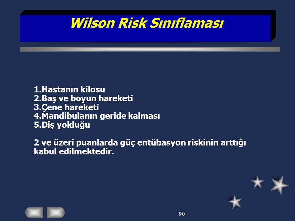 90 Wilson Risk Sınıflaması 1.Hastanın kilosu 2.Baş ve boyun hareketi 3.Çene hareketi 4.Mandibulanın geride kalması 5.Diş yokluğu 2 ve üzeri puanlarda
