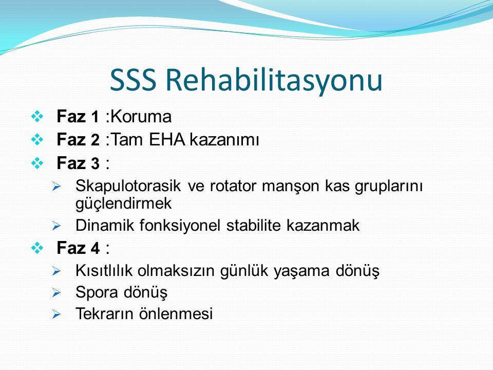 SSS Rehabilitasyonu  Faz 1 :Koruma  Faz 2 :Tam EHA kazanımı  Faz 3 :  Skapulotorasik ve rotator manşon kas gruplarını güçlendirmek  Dinamik fonksiyonel stabilite kazanmak  Faz 4 :  Kısıtlılık olmaksızın günlük yaşama dönüş  Spora dönüş  Tekrarın önlenmesi