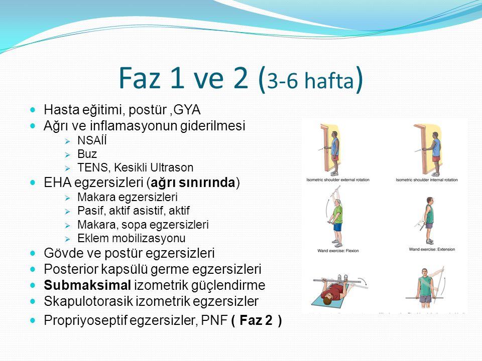 Faz 1 ve 2 ( 3-6 hafta ) Hasta eğitimi, postür,GYA Ağrı ve inflamasyonun giderilmesi  NSAİİ  Buz  TENS, Kesikli Ultrason EHA egzersizleri (ağrı sın