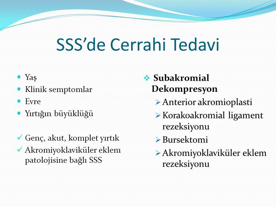 SSS'de Cerrahi Tedavi Yaş Klinik semptomlar Evre Yırtığın büyüklüğü Genç, akut, komplet yırtık Akromiyoklaviküler eklem patolojisine bağlı SSS  Subakromial Dekompresyon  Anterior akromioplasti  Korakoakromial ligament rezeksiyonu  Bursektomi  Akromiyoklaviküler eklem rezeksiyonu