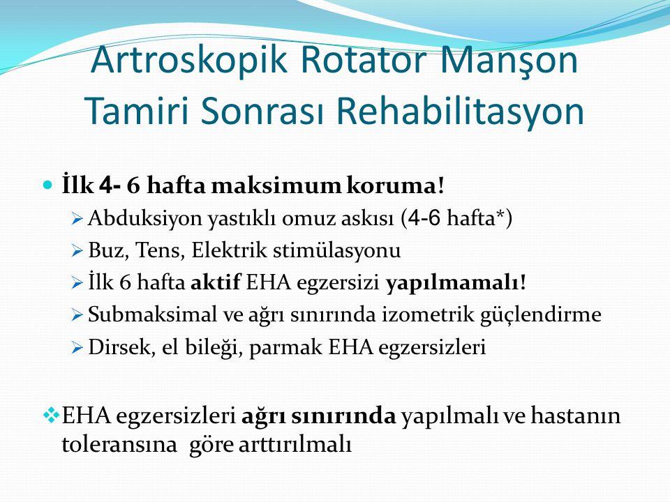 Artroskopik Rotator Manşon Tamiri Sonrası Rehabilitasyon İlk 4- 6 hafta maksimum koruma!  Abduksiyon yastıklı omuz askısı ( 4-6 hafta*)  Buz, Tens,