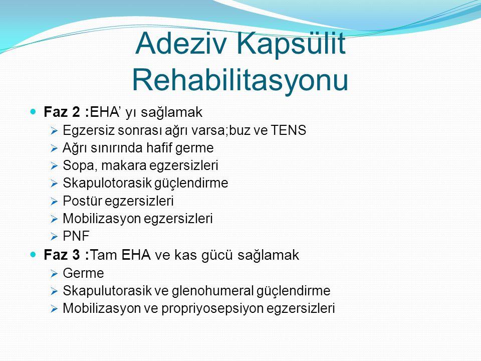 Adeziv Kapsülit Rehabilitasyonu Faz 2 :EHA' yı sağlamak  Egzersiz sonrası ağrı varsa;buz ve TENS  Ağrı sınırında hafif germe  Sopa, makara egzersizleri  Skapulotorasik güçlendirme  Postür egzersizleri  Mobilizasyon egzersizleri  PNF Faz 3 :Tam EHA ve kas gücü sağlamak  Germe  Skapulutorasik ve glenohumeral güçlendirme  Mobilizasyon ve propriyosepsiyon egzersizleri