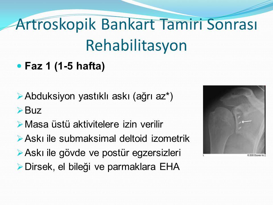Artroskopik Bankart Tamiri Sonrası Rehabilitasyon Faz 1 (1-5 hafta)  Abduksiyon yastıklı askı (ağrı az*)  Buz  Masa üstü aktivitelere izin verilir  Askı ile submaksimal deltoid izometrik  Askı ile gövde ve postür egzersizleri  Dirsek, el bileği ve parmaklara EHA