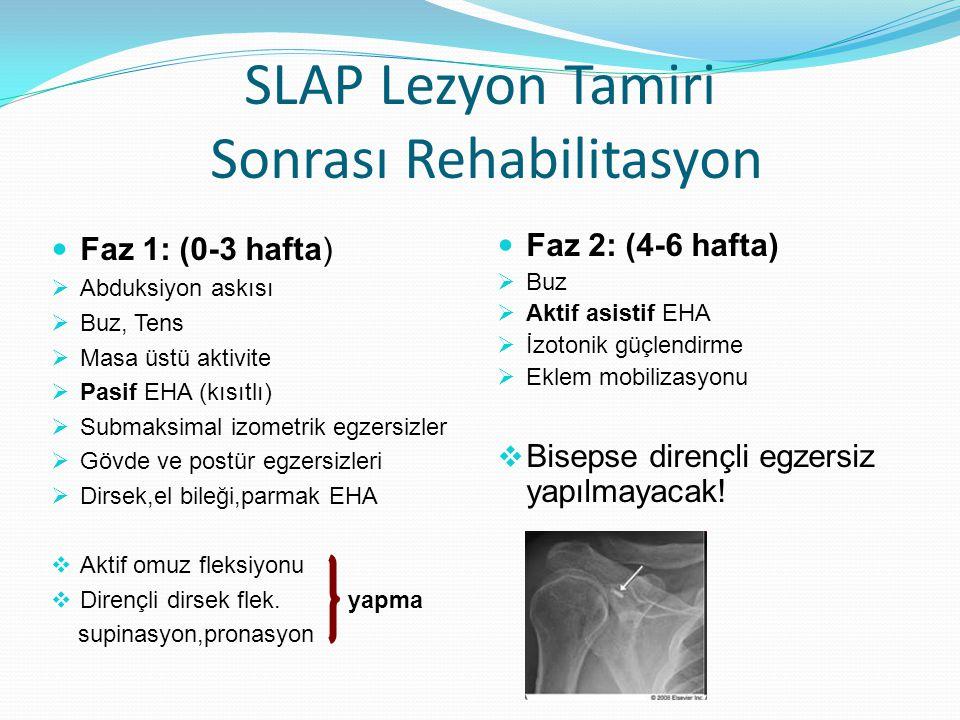 SLAP Lezyon Tamiri Sonrası Rehabilitasyon Faz 1: (0-3 hafta)  Abduksiyon askısı  Buz, Tens  Masa üstü aktivite  Pasif EHA (kısıtlı)  Submaksimal izometrik egzersizler  Gövde ve postür egzersizleri  Dirsek,el bileği,parmak EHA  Aktif omuz fleksiyonu  Dirençli dirsek flek.