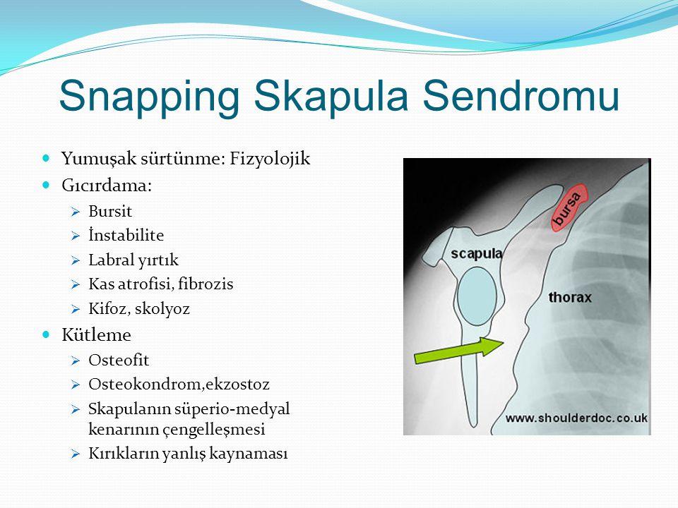 Snapping Skapula Sendromu Yumuşak sürtünme: Fizyolojik Gıcırdama:  Bursit  İnstabilite  Labral yırtık  Kas atrofisi, fibrozis  Kifoz, skolyoz Kütleme  Osteofit  Osteokondrom,ekzostoz  Skapulanın süperio-medyal kenarının çengelleşmesi  Kırıkların yanlış kaynaması